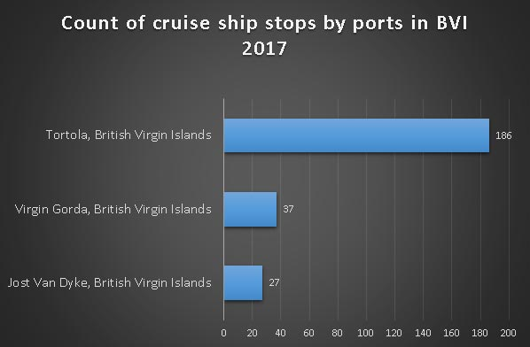 island cruise analysis The research center 2013 global cruise impact analysis brazil 2014: english version security and crime research 2016 comparison of crime rates at.